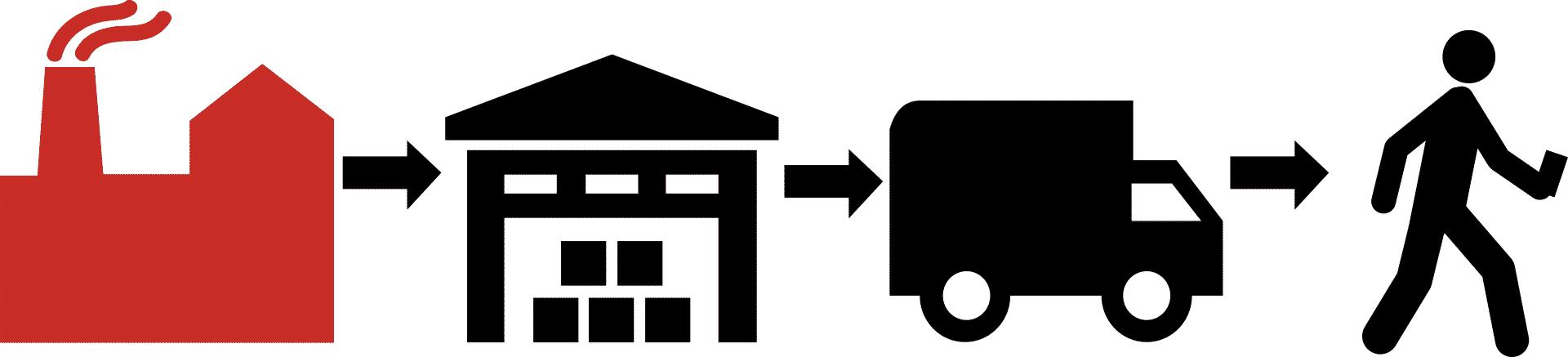 Solution Set - Manufacturing